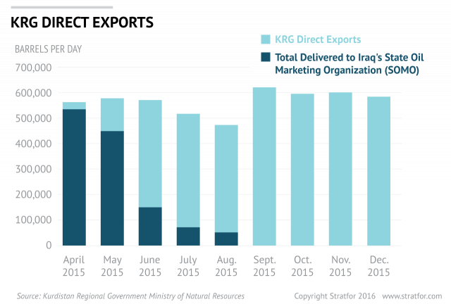 krg exports
