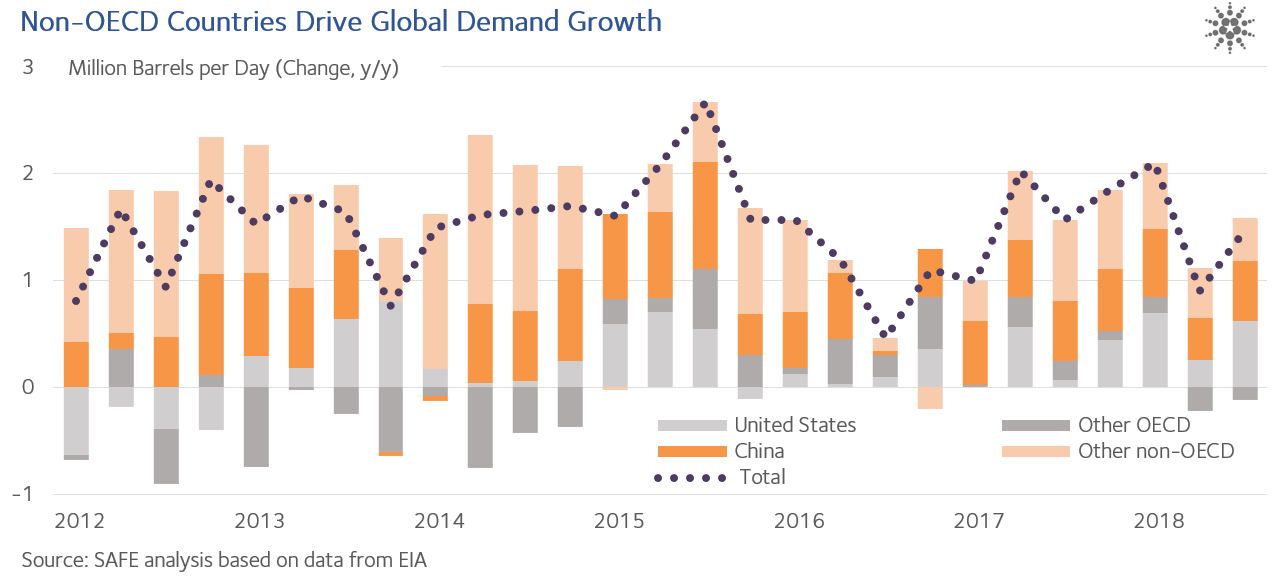 The Fuse | IEA's WEO Presents Three Futures of World Oil Demand